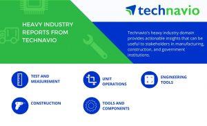 technavio market research